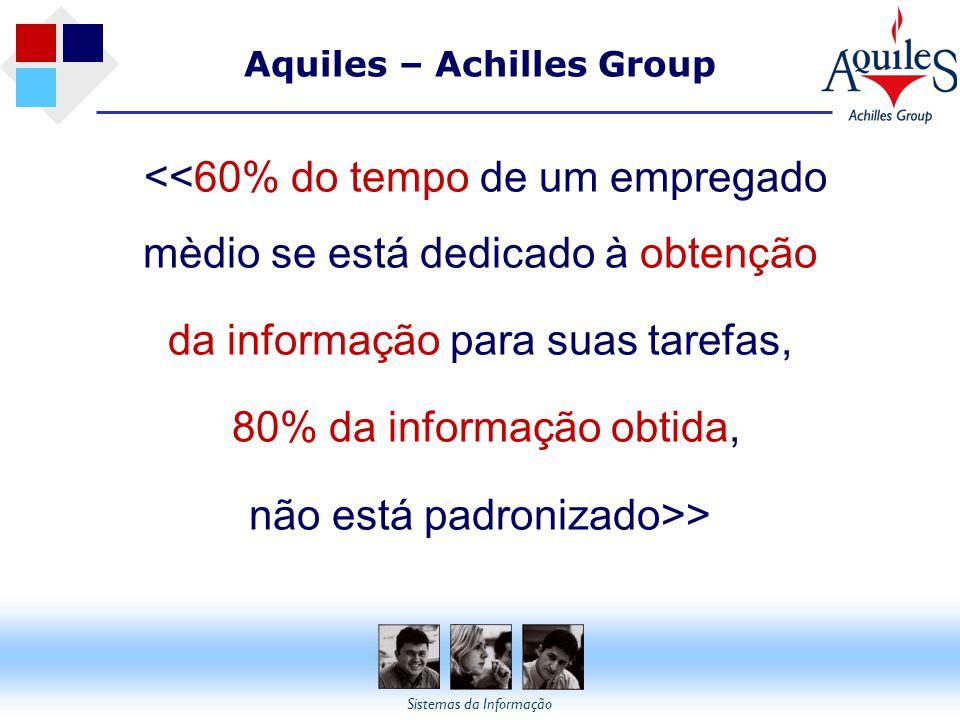 Aquiles – Achilles Group