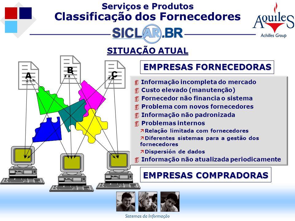 Serviços e Produtos Classificação dos Fornecedores