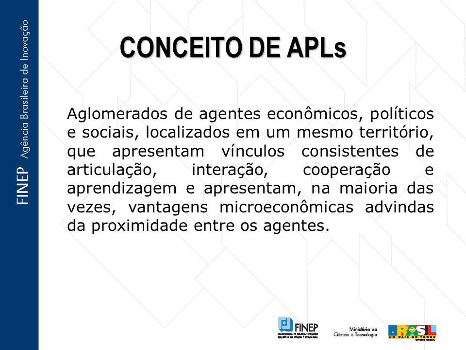 CONCEITO DE APLs