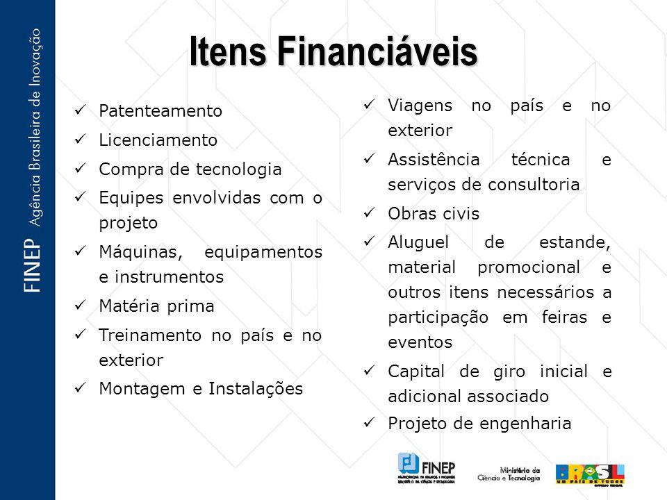 Itens Financiáveis Viagens no país e no exterior Patenteamento