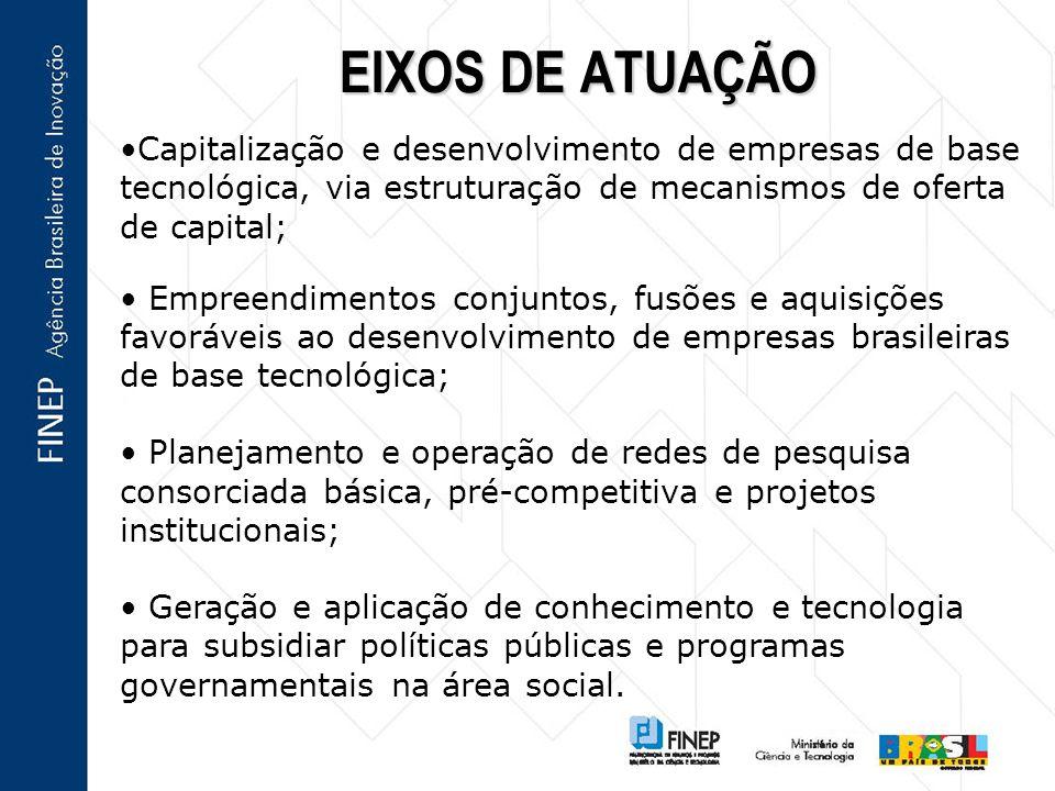 EIXOS DE ATUAÇÃO Capitalização e desenvolvimento de empresas de base tecnológica, via estruturação de mecanismos de oferta de capital;