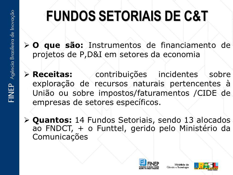 FUNDOS SETORIAIS DE C&T