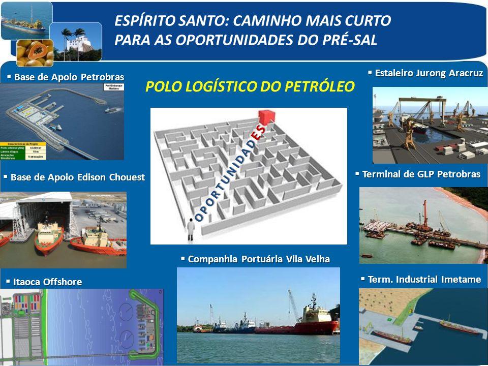Companhia Portuária Vila Velha