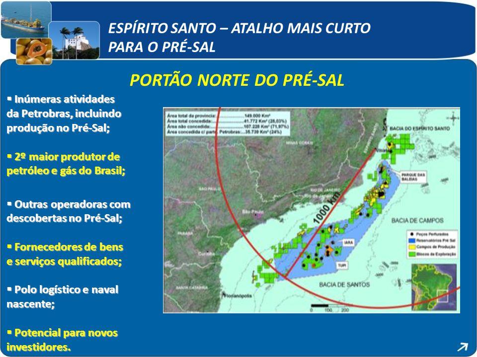 PORTÃO NORTE DO PRÉ-SAL