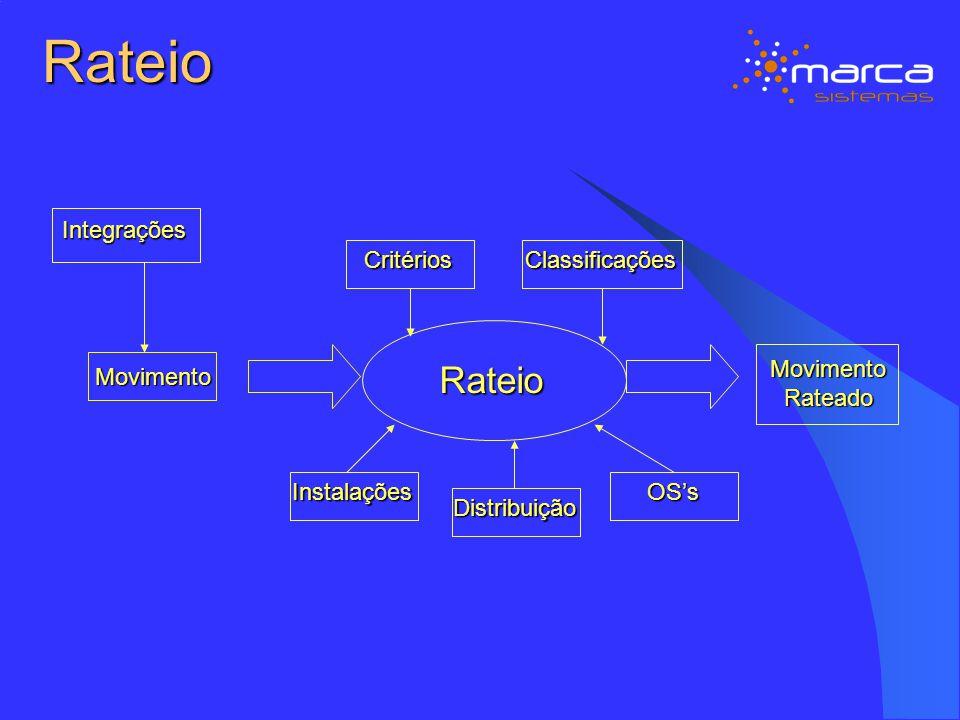 Rateio Rateio Integrações Critérios Classificações Instalações