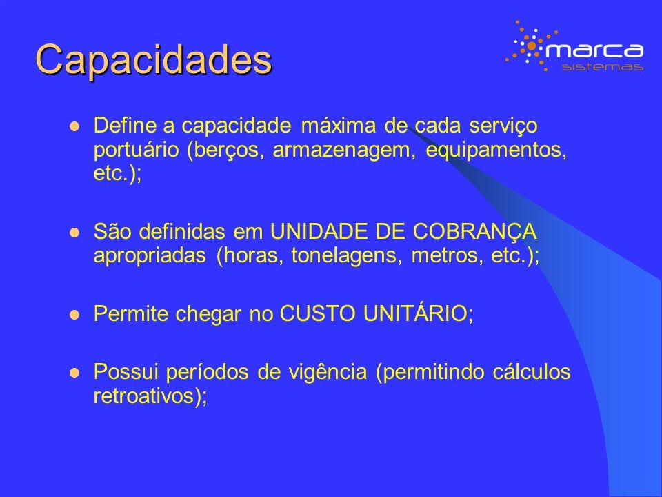 Capacidades Define a capacidade máxima de cada serviço portuário (berços, armazenagem, equipamentos, etc.);
