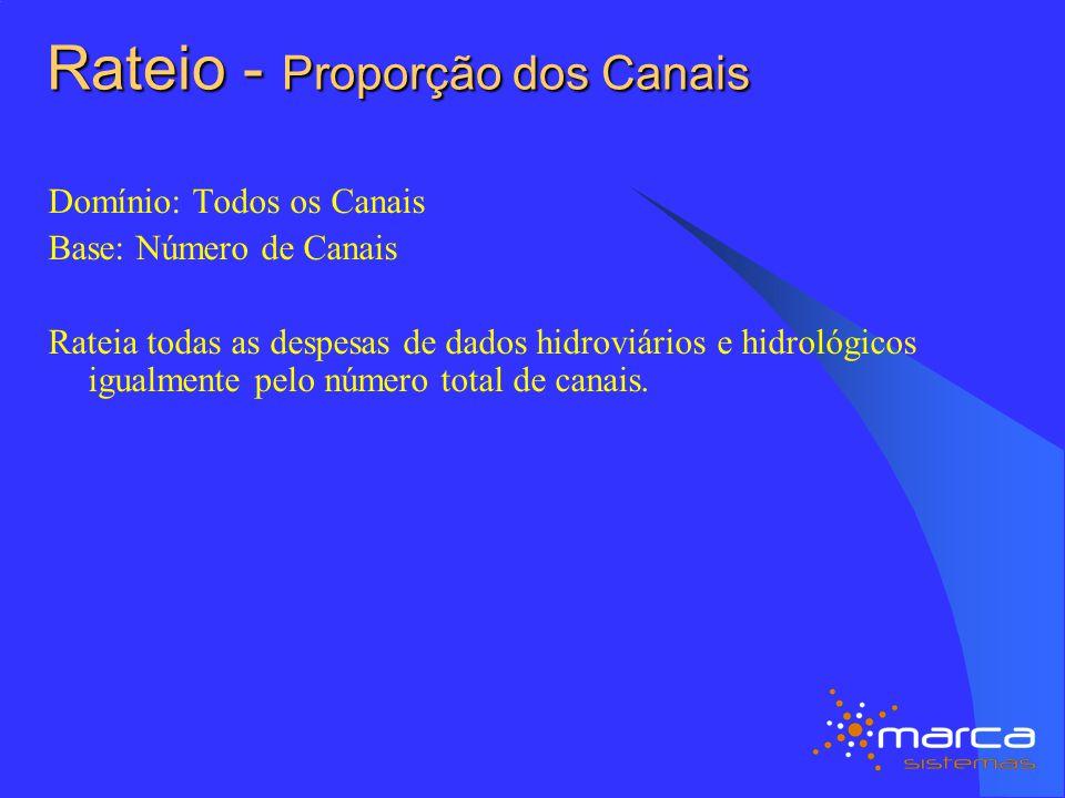 Rateio - Proporção dos Canais