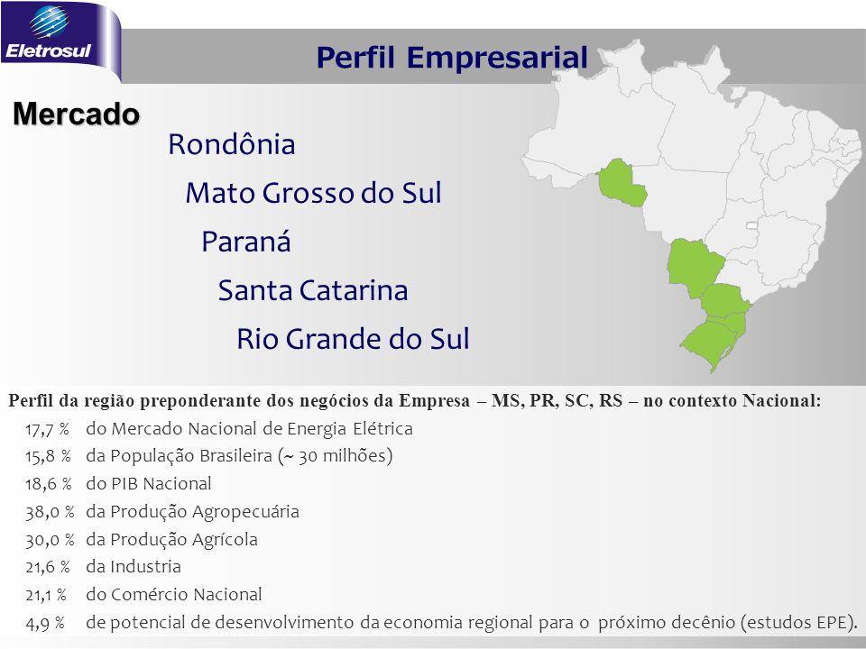 Mercado Rondônia Mato Grosso do Sul Paraná Santa Catarina