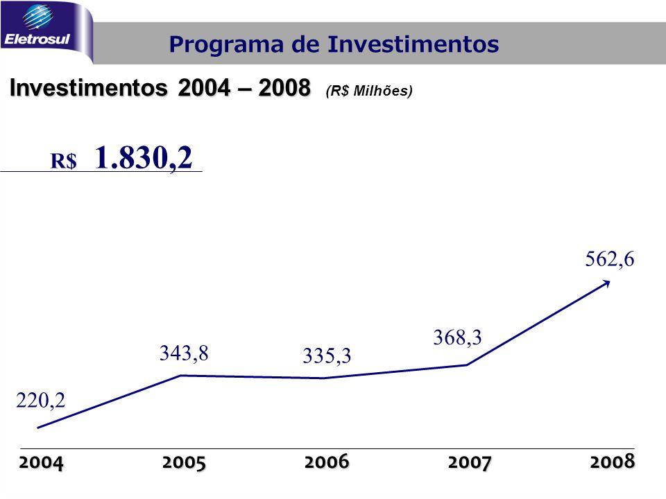 Programa de Investimentos