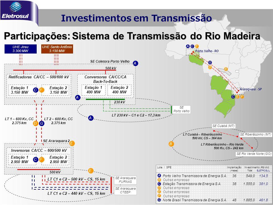 Investimentos em Transmissão