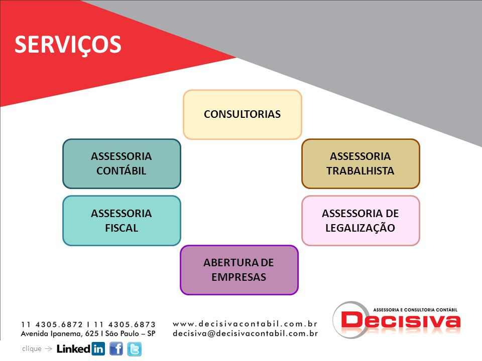 ASSESSORIA TRABALHISTA ASSESSORIA DE LEGALIZAÇÃO