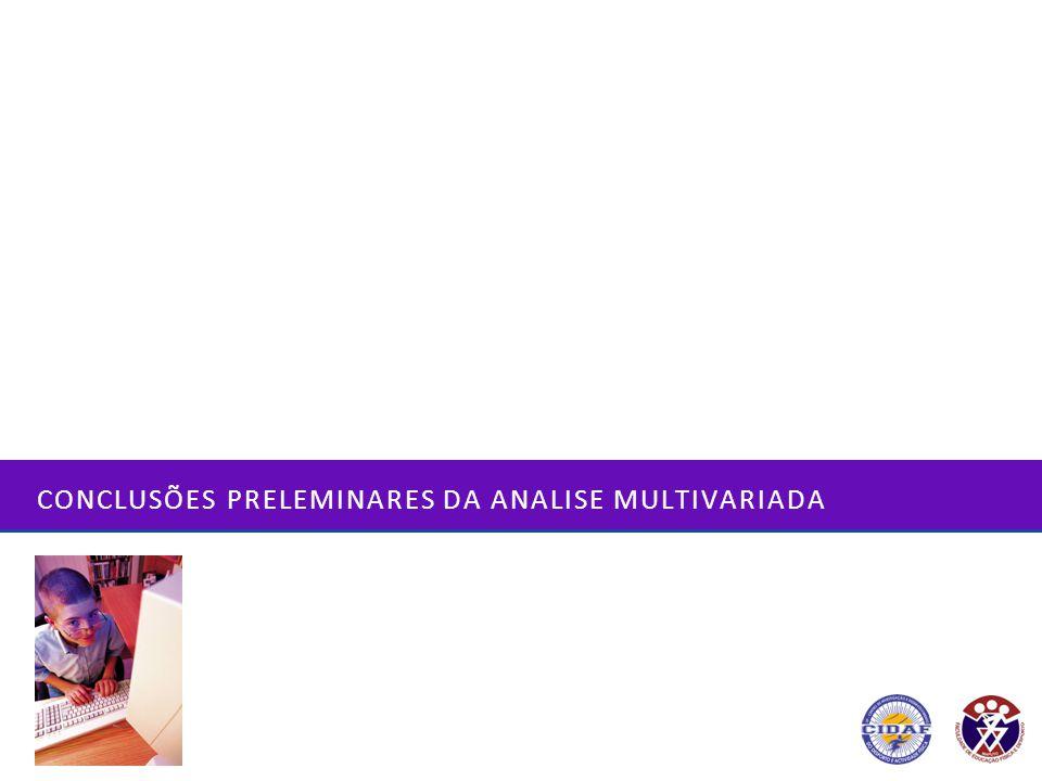 CONCLUSÕES PRELEMINARES DA Analise MULTIvariada