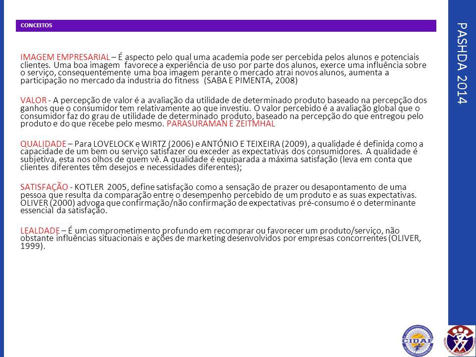 CONCEITOS PASHDA 2014.