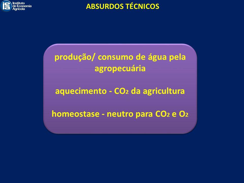 produção/ consumo de água pela agropecuária