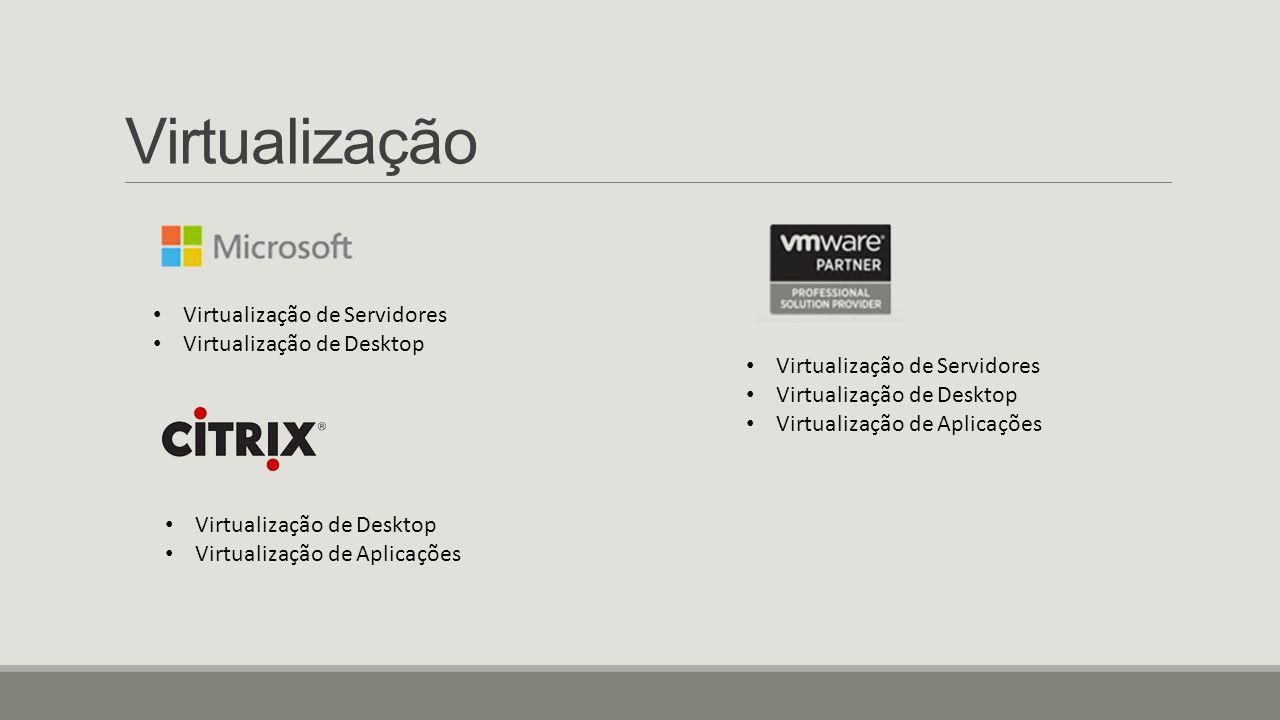 Virtualização Virtualização de Servidores Virtualização de Desktop