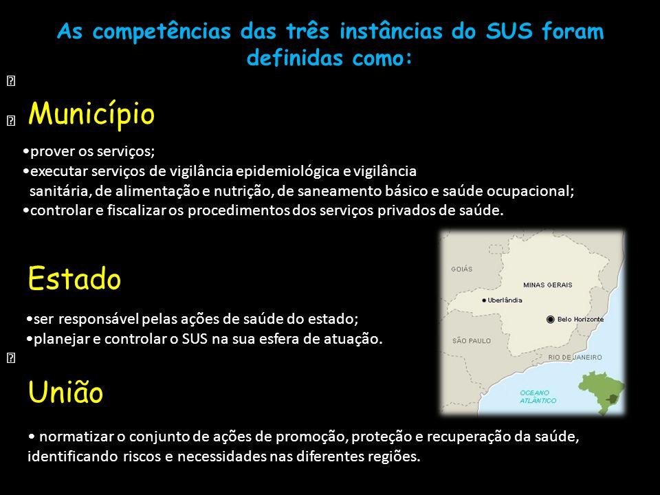 As competências das três instâncias do SUS foram definidas como: