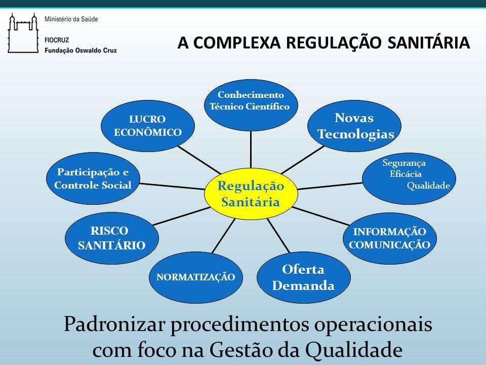 Padronizar procedimentos operacionais com foco na Gestão da Qualidade