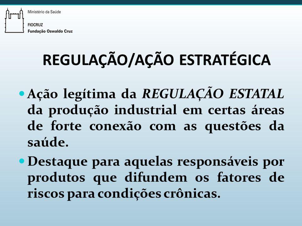 REGULAÇÃO/AÇÃO ESTRATÉGICA