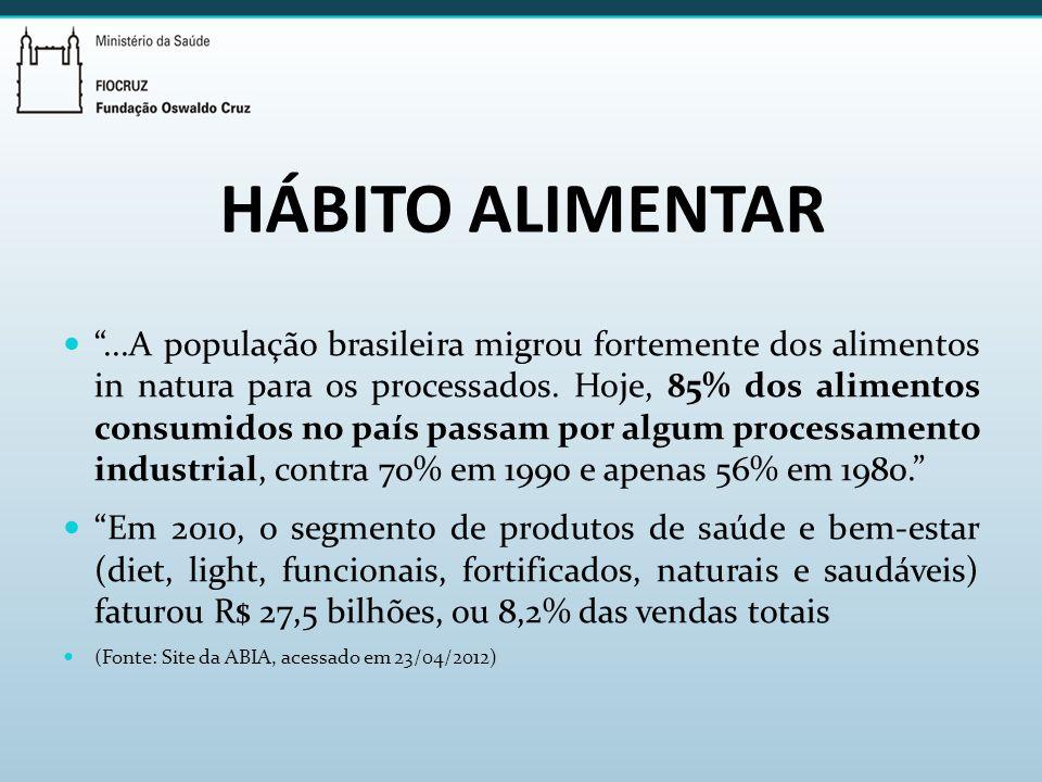 HÁBITO ALIMENTAR