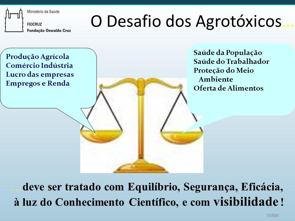 O Desafio dos Agrotóxicos…