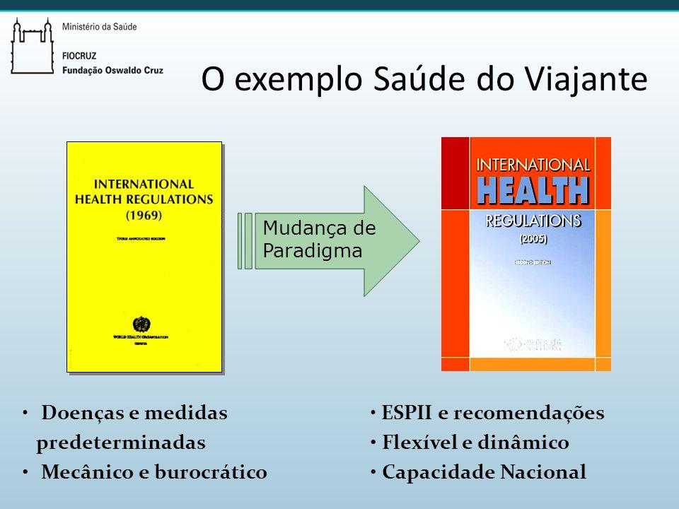 O exemplo Saúde do Viajante