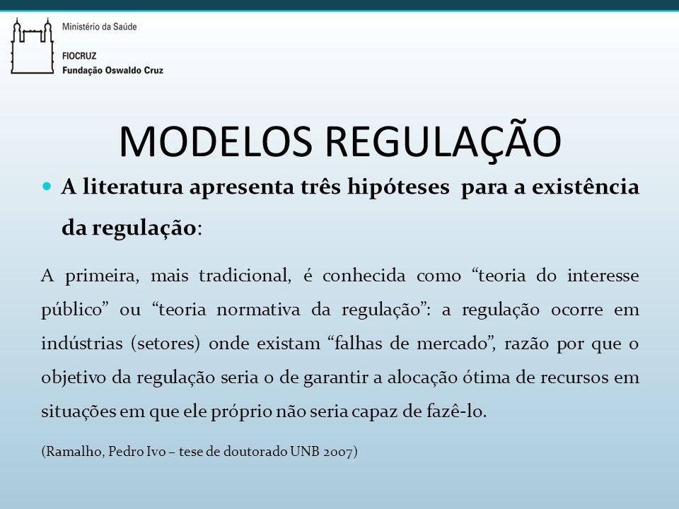 MODELOS REGULAÇÃO A literatura apresenta três hipóteses para a existência da regulação: