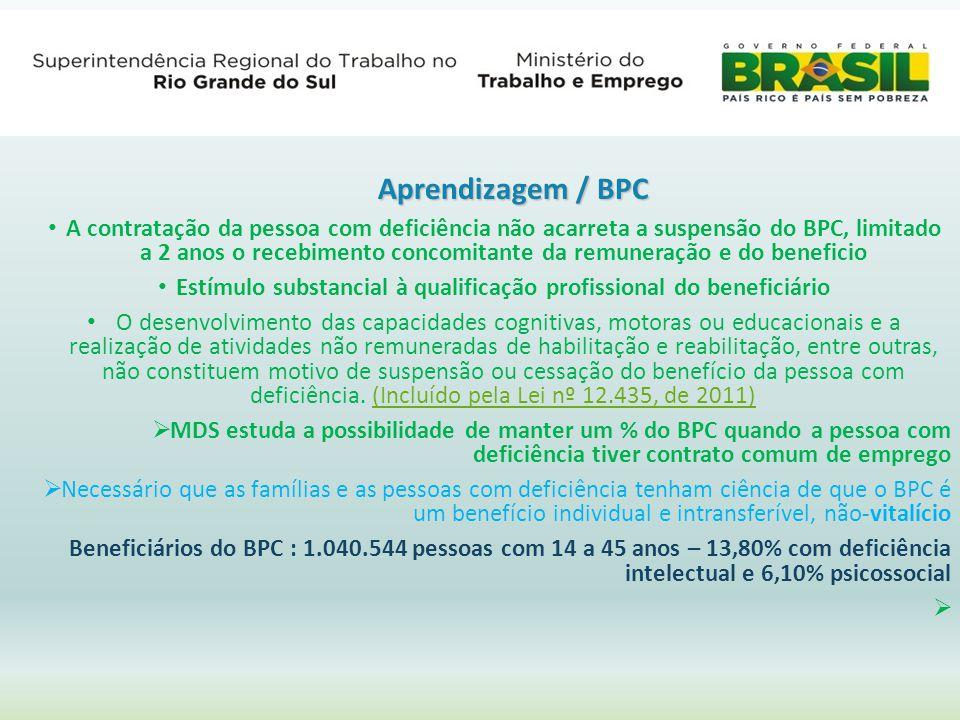 Alterações BPC Beneficio Prestação Continuada