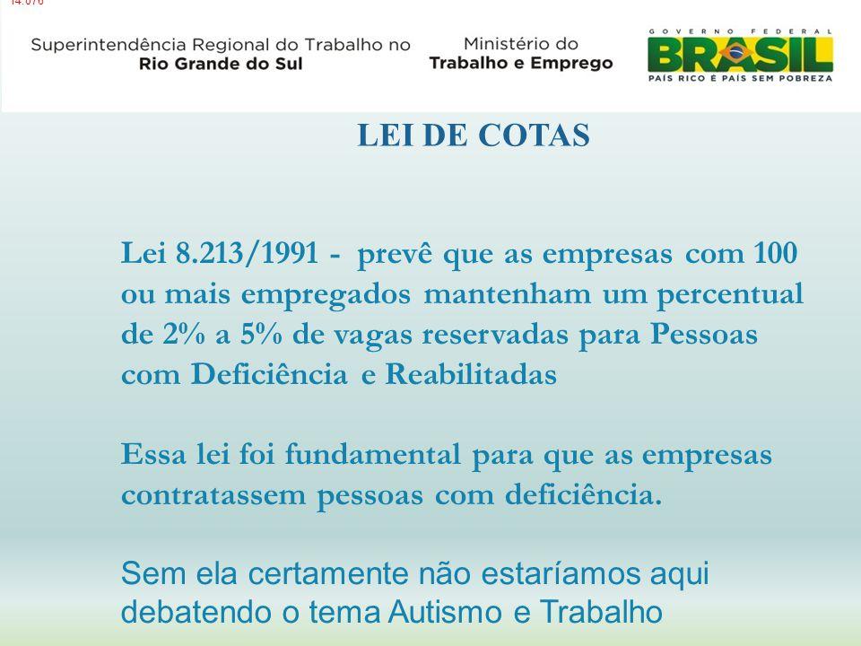 14.076 LEI DE COTAS.