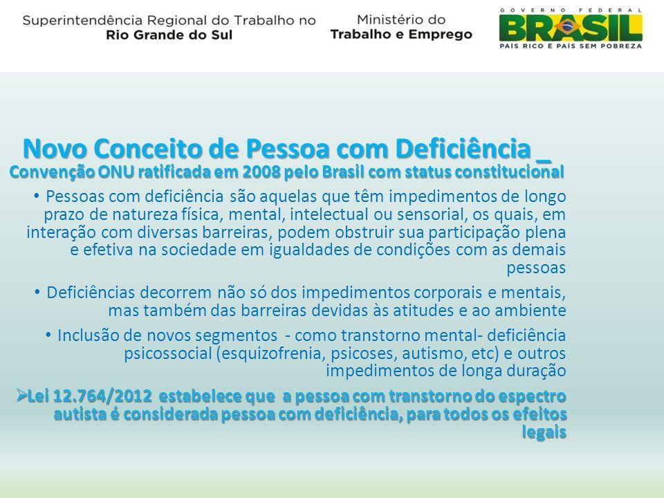Novo Conceito de Pessoa com Deficiência _ Convenção ONU ratificada em 2008 pelo Brasil com status constitucional