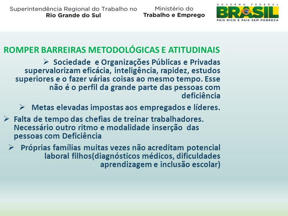 ROMPER BARREIRAS METODOLÓGICAS E ATITUDINAIS