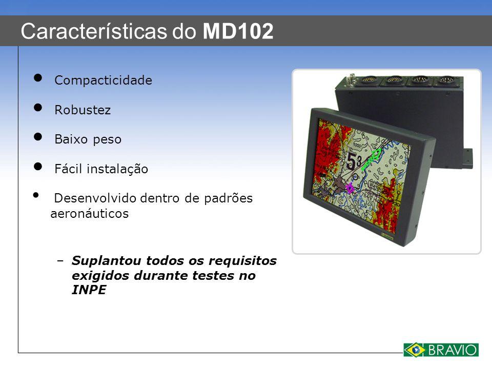 Características do MD102 Compacticidade Robustez Baixo peso