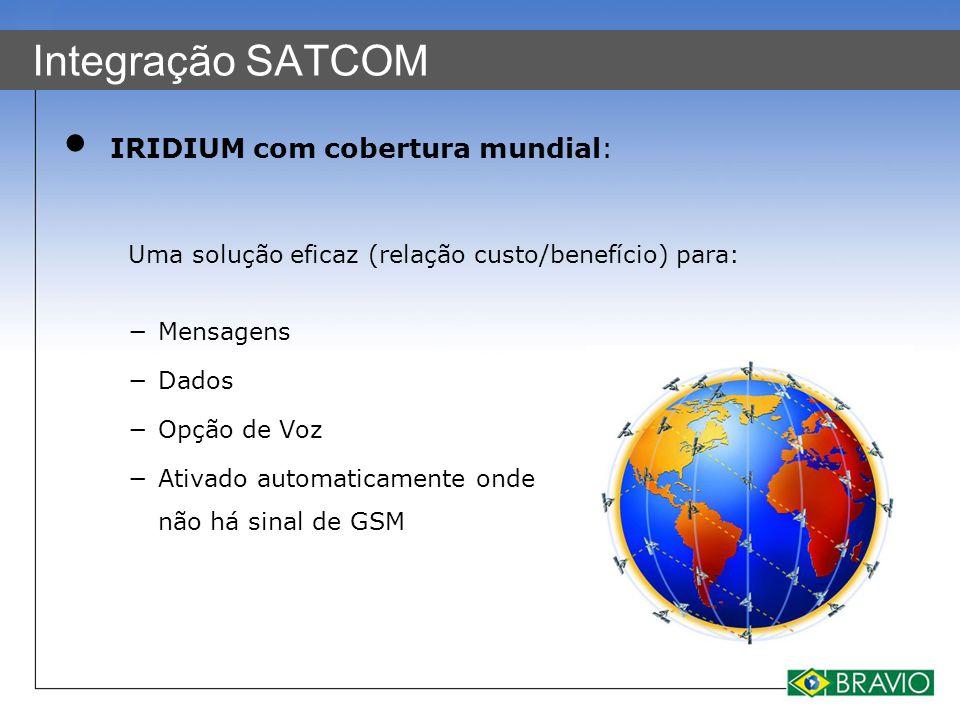 Integração SATCOM IRIDIUM com cobertura mundial: