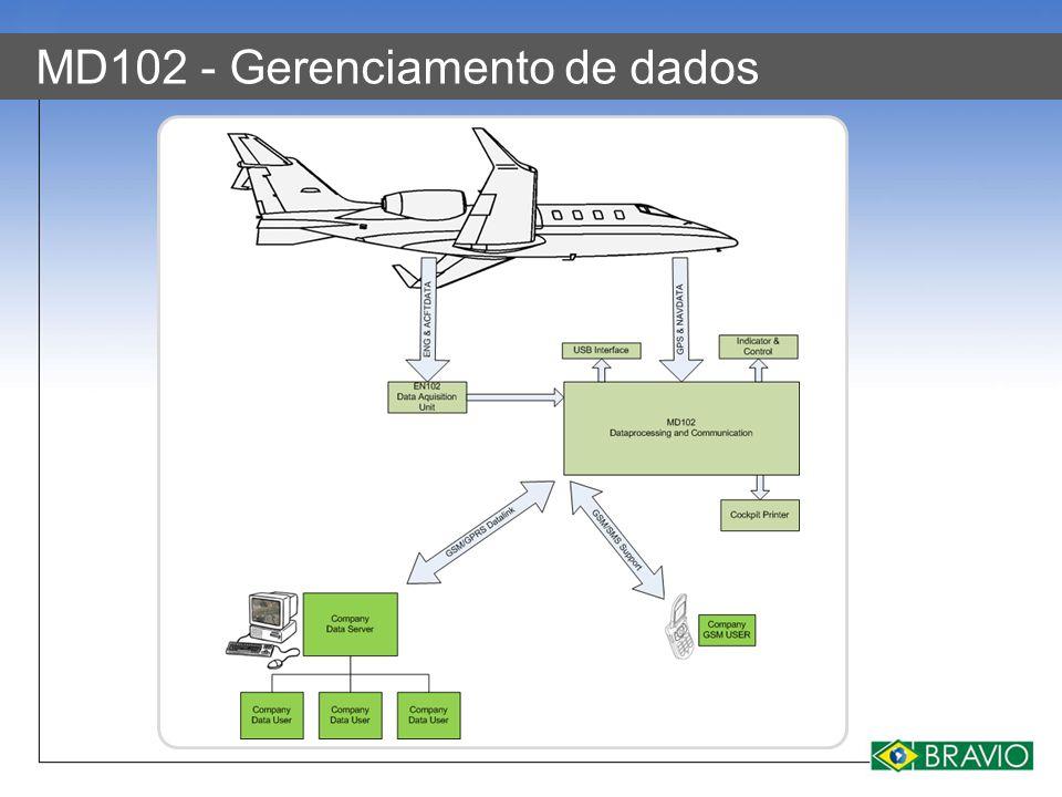 MD102 - Gerenciamento de dados