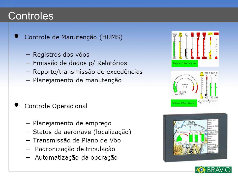 Controles Controle de Manutenção (HUMS) Registros dos vôos