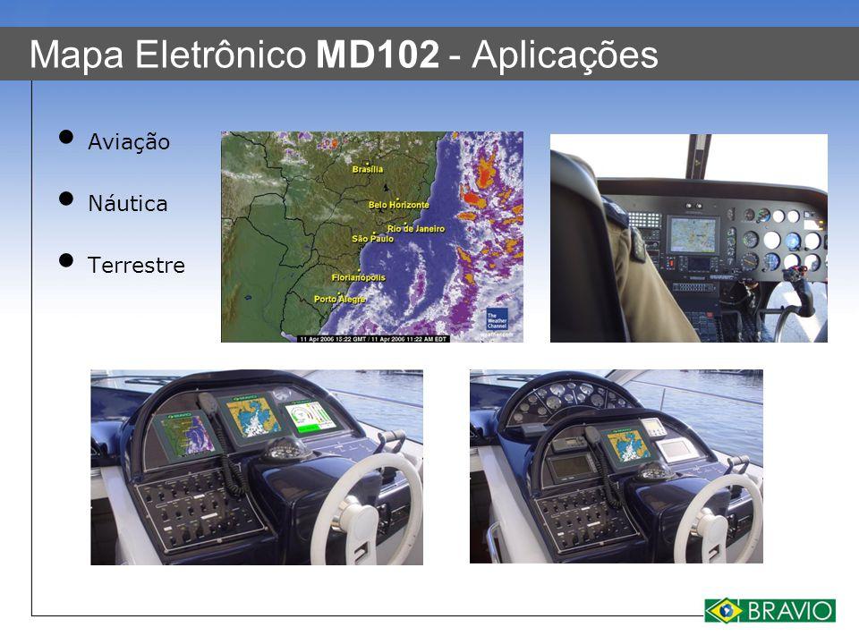 Mapa Eletrônico MD102 - Aplicações