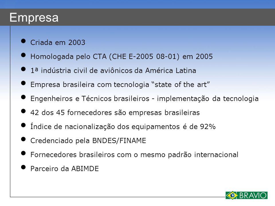 Empresa Criada em 2003 Homologada pelo CTA (CHE E-2005 08-01) em 2005