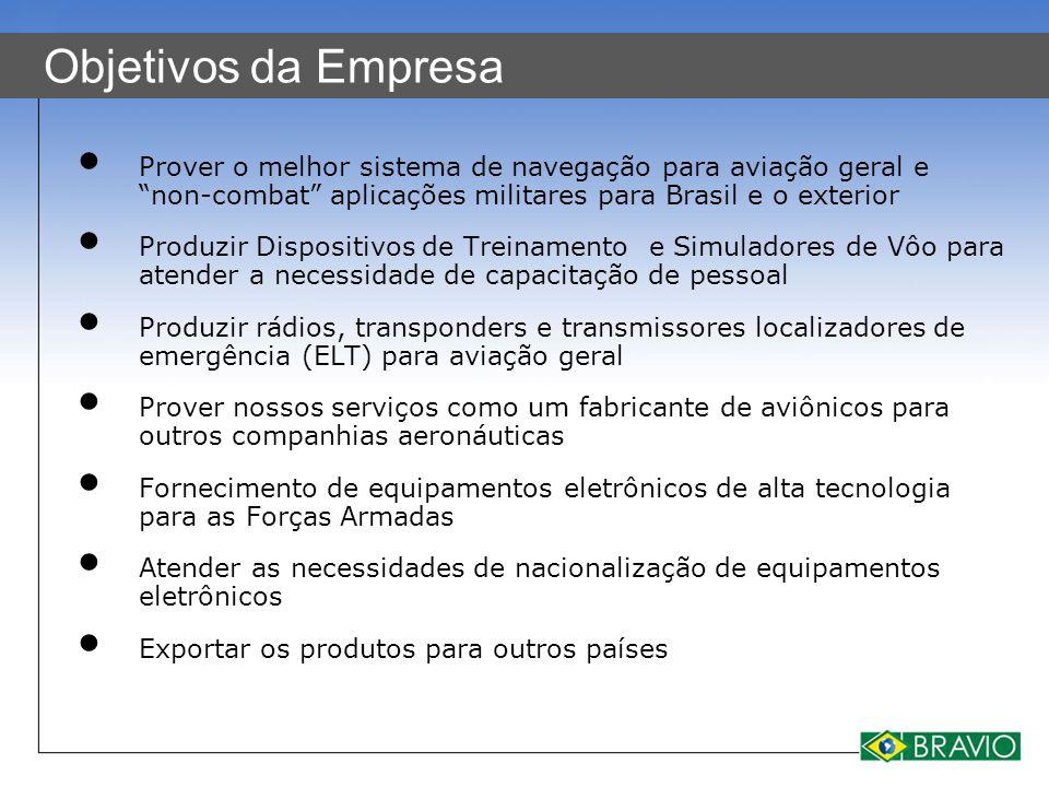 Objetivos da Empresa Prover o melhor sistema de navegação para aviação geral e non-combat aplicações militares para Brasil e o exterior.