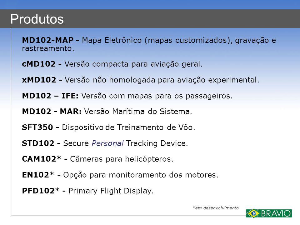 Produtos MD102-MAP - Mapa Eletrônico (mapas customizados), gravação e rastreamento. cMD102 - Versão compacta para aviação geral.