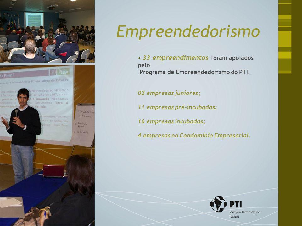 Empreendedorismo • 33 empreendimentos foram apoiados pelo