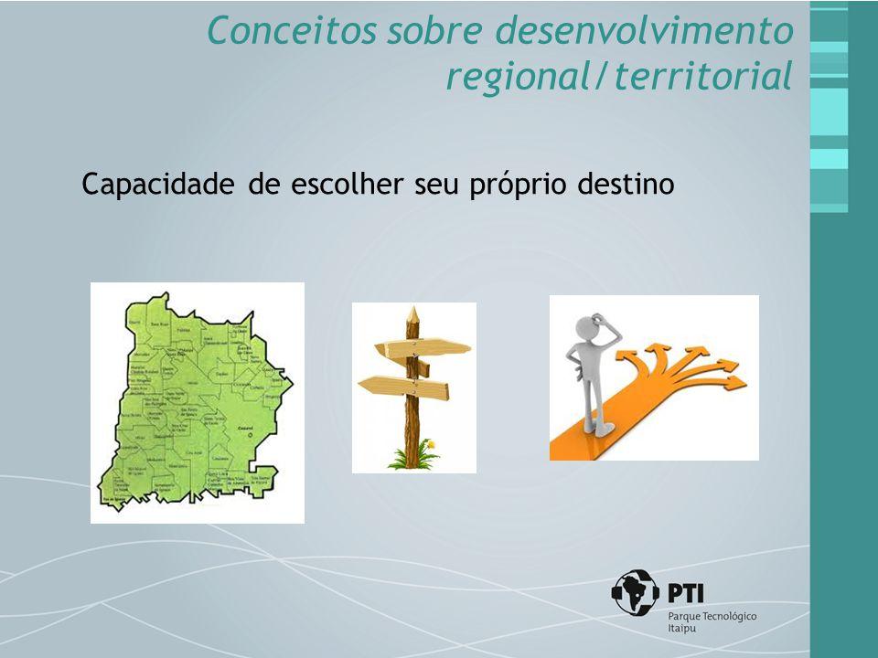 Conceitos sobre desenvolvimento regional/territorial