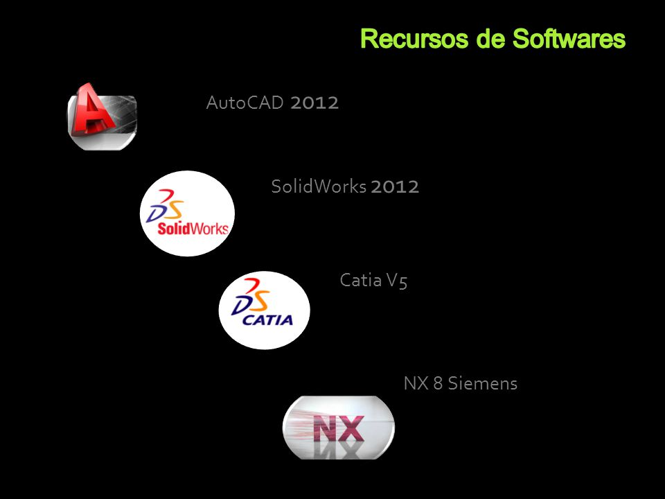 Recursos de Softwares AutoCAD 2012 SolidWorks 2012 Catia V5