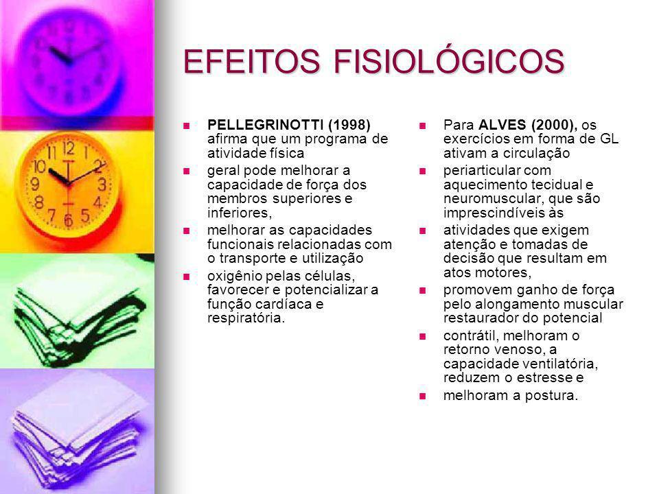 EFEITOS FISIOLÓGICOS PELLEGRINOTTI (1998) afirma que um programa de atividade física.