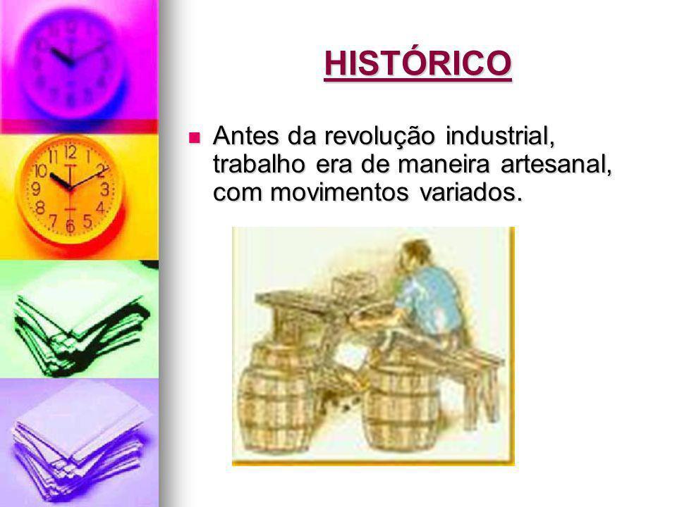 HISTÓRICO Antes da revolução industrial, trabalho era de maneira artesanal, com movimentos variados.