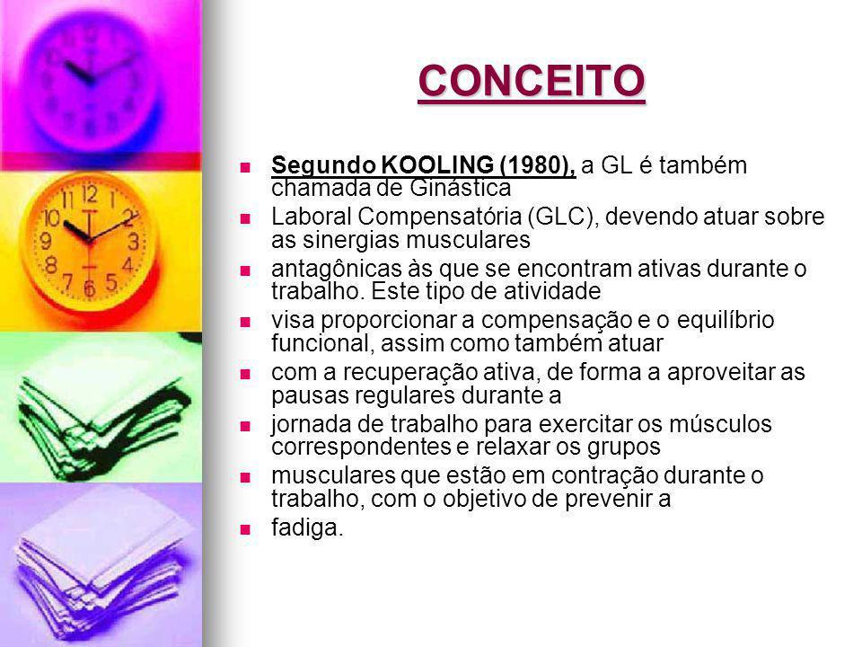 CONCEITO Segundo KOOLING (1980), a GL é também chamada de Ginástica