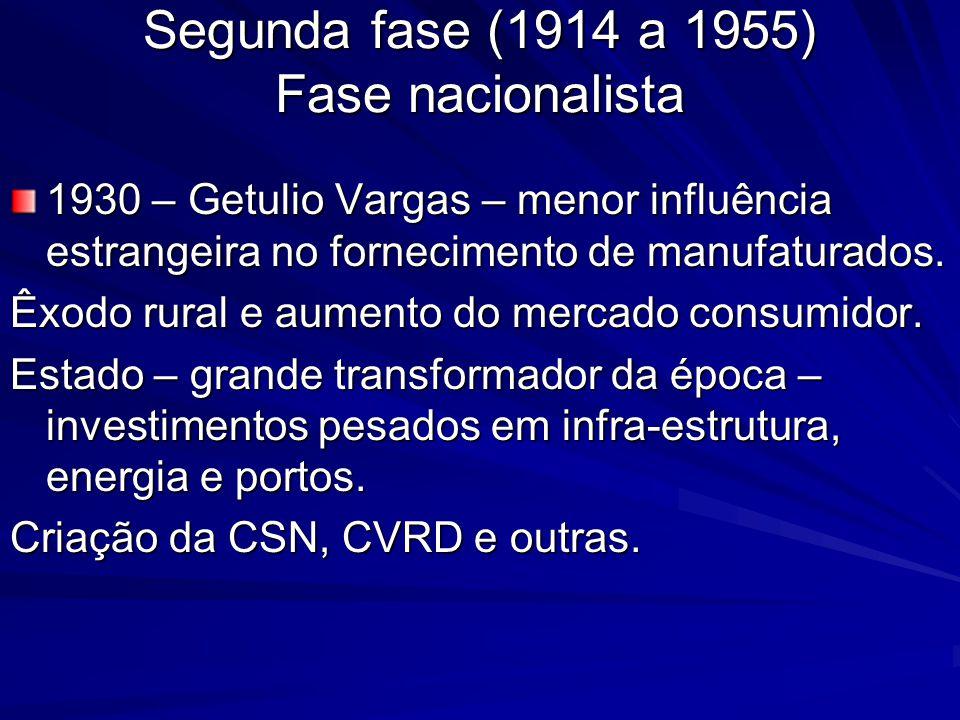 Segunda fase (1914 a 1955) Fase nacionalista