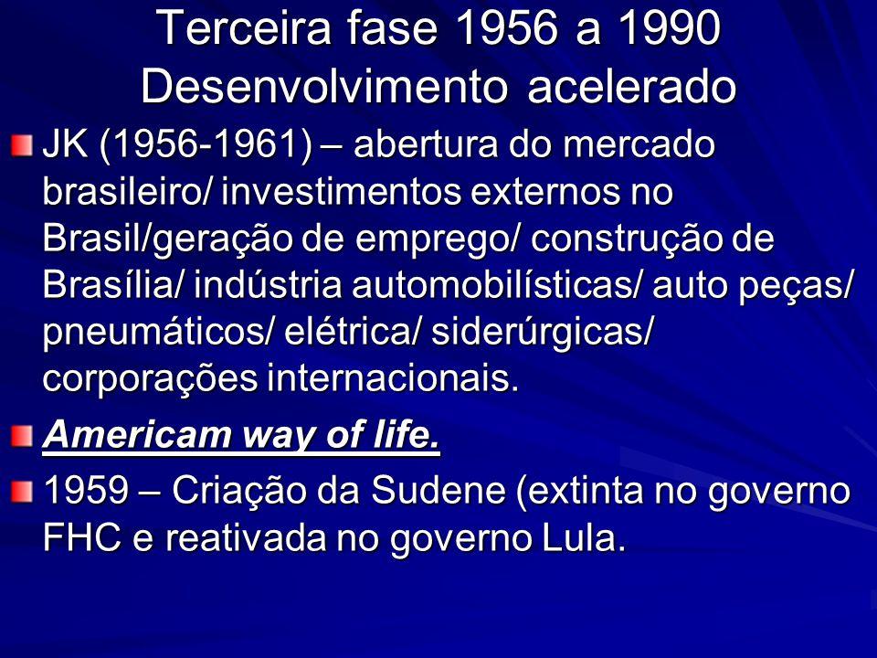 Terceira fase 1956 a 1990 Desenvolvimento acelerado
