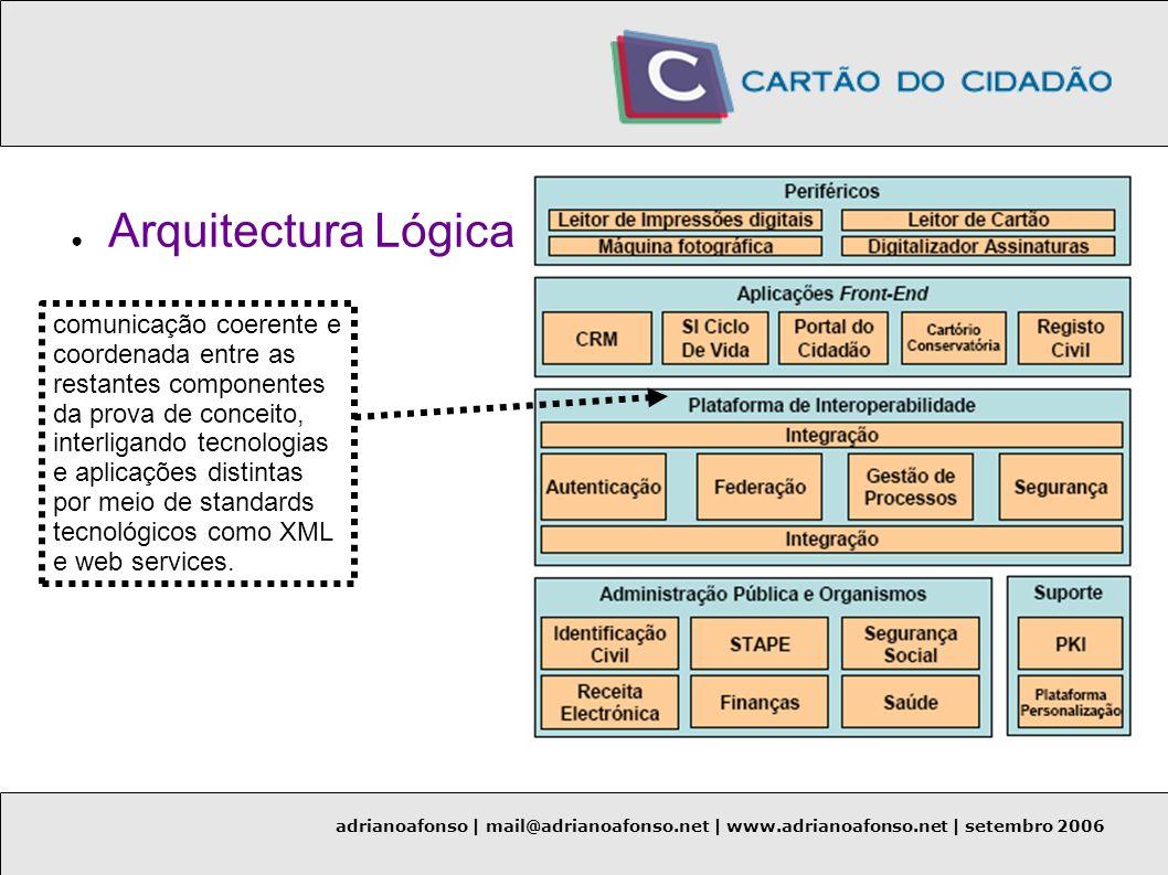 Arquitectura Lógica comunicação coerente e coordenada entre as restantes componentes da prova de conceito,