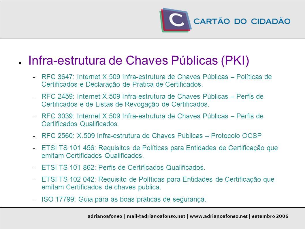 Infra-estrutura de Chaves Públicas (PKI)