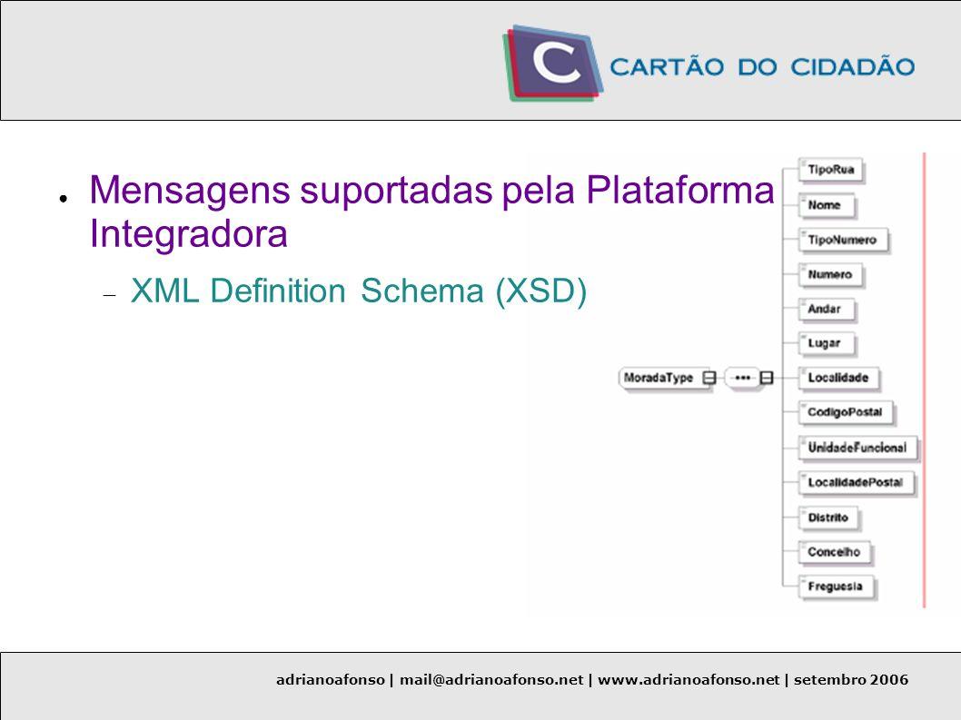 Mensagens suportadas pela Plataforma Integradora