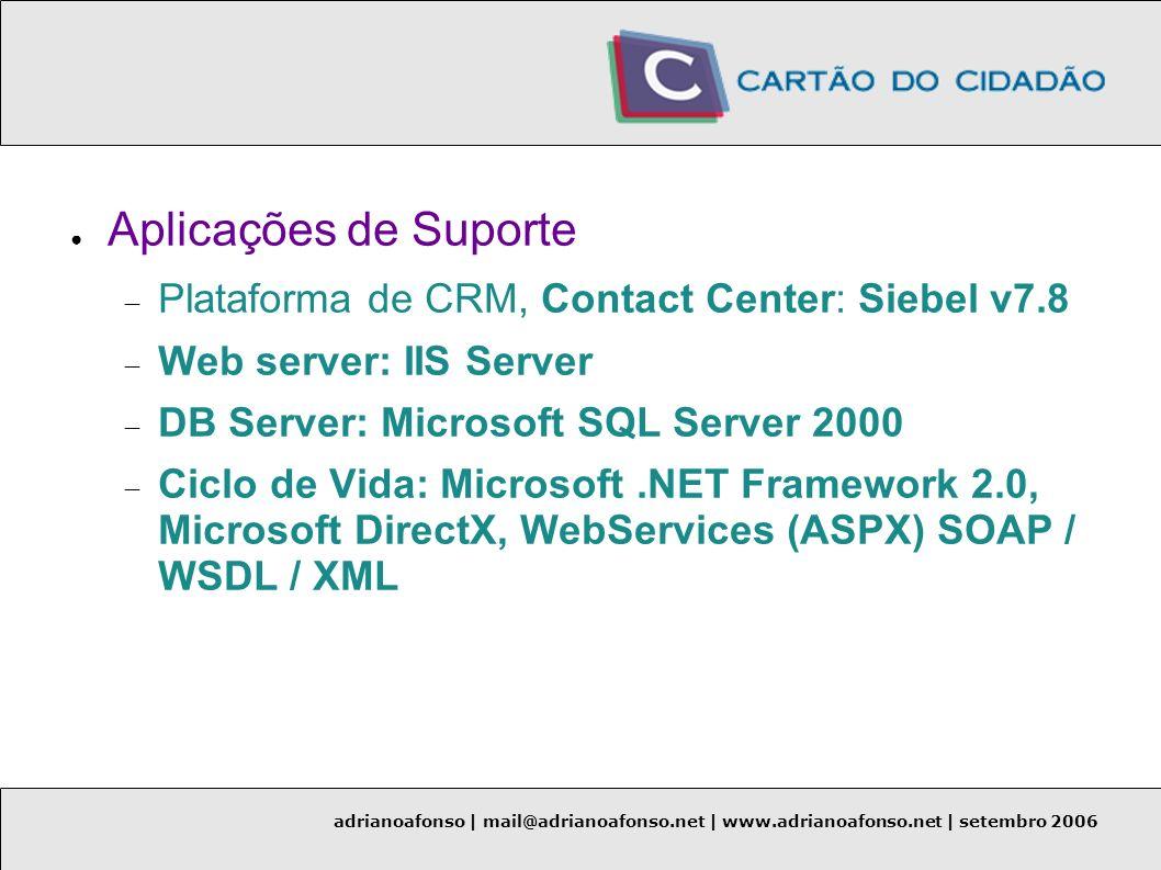 Aplicações de Suporte Plataforma de CRM, Contact Center: Siebel v7.8